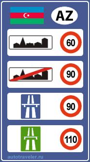 Ограничения скорости в Азербайджане