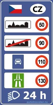 Limite de viteză în Republica Cehă