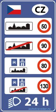 Стандартные ограничения скорости в Италии (если иное не указано на знаках).
