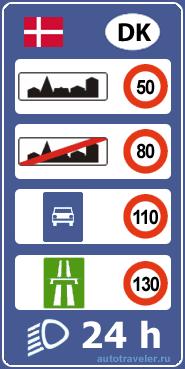Ограничения скорости в Дании