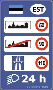 Ограничения скорости в Эстонии