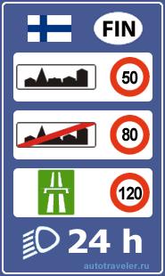 Hastighetsbegränsningar i Finland