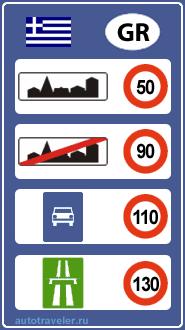 Ограничения скорости в Греции