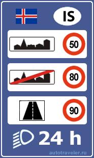 Nopeusrajoitukset Islannissa