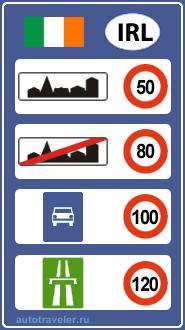Speed limits in Ireland