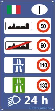 Ограничения скорости в Италии