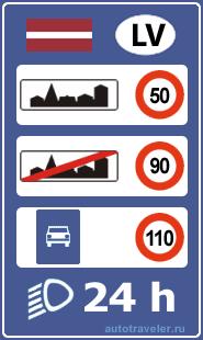 Limiti di velocità in Lettonia