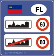 Geschwindigkeitsbegrenzungen in Liechtenstein