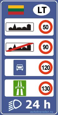 Limitations de vitesse en Lituanie