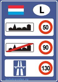 Lüksemburg'da hız sınırları