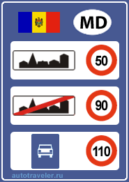 Hastighetsbegränsningar i Moldavien