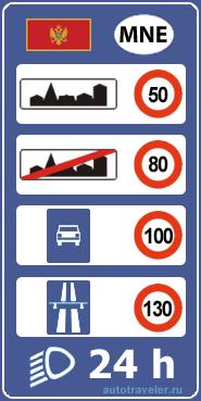 Limitations de vitesse au Monténégro