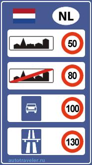 Nopeusrajoitukset Alankomaissa