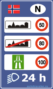 Speed limits in Norway