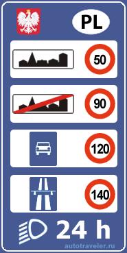 Ограничения скорости в Польше