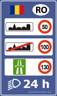 Όρια ταχύτητας στη Ρουμανία