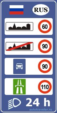 Ograničenja brzine u Rusiji