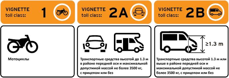 Categorie di veicoli