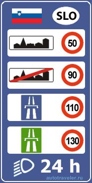 Limiti di velocità in Slovenia