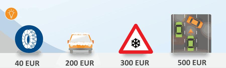 Multe per mancanza di attrezzatura invernale in Slovenia