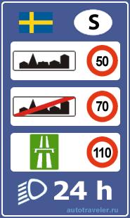 Ограничения скорости в Швеции
